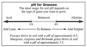 ph for grasses