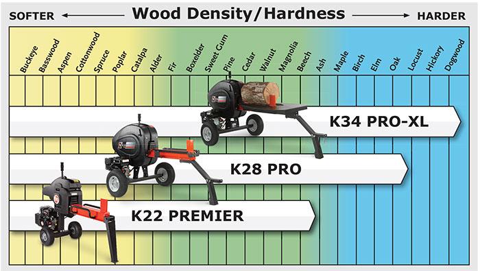 Wood-Chart-Infographic-STU