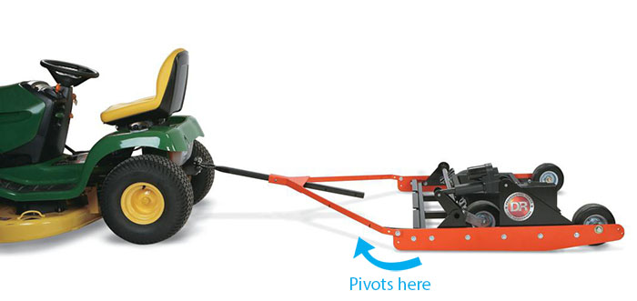 PGR pivot